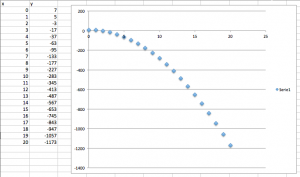 Excel2c