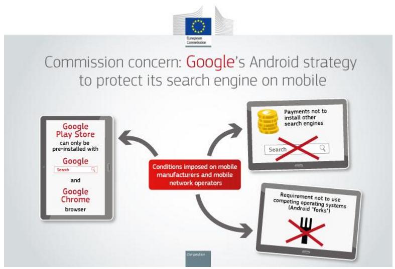 EU-google